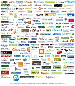الجيل الثانى من الإنترنت .. المواقع سهلة الإستعمال الإجتماعية والتى تجمع الناس وتزيد العلاقات